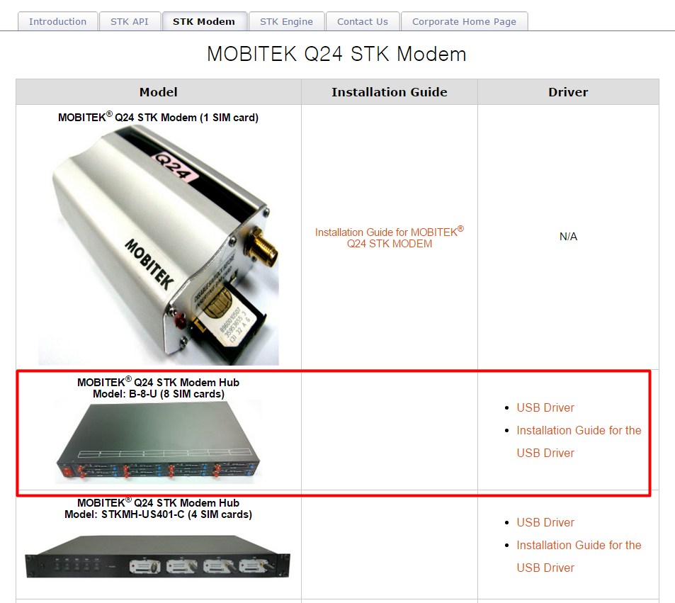 MOBITEK Air Time Reload Development Kit Contents is Revised-01